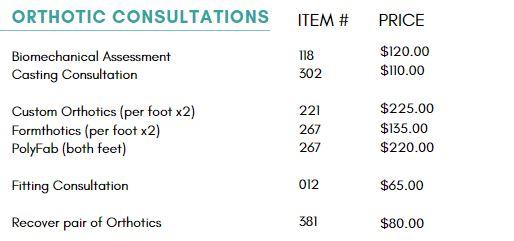 Custom Orthotic Footsmart Podiatry