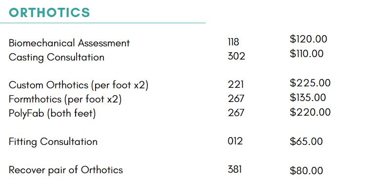 Orthotic Podiatrist Fees and Costs